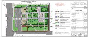 Схема благоустрою території парку на Конякіна - Гордіюк